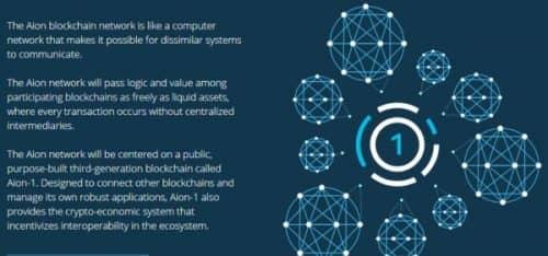 Многоуровневая блокчейн - сеть Aion
