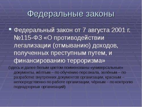 ПО 115 Ф3