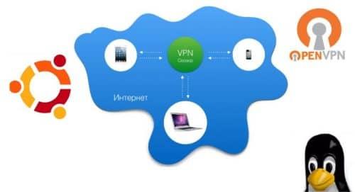 создать свой VPN