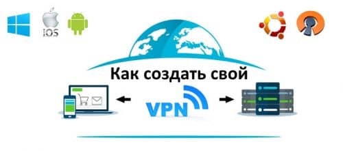 регистрация домена бесплатно на org
